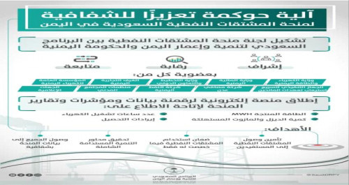 البرنامج السعودي يُطلق آلية حوكمة تعزيزا للشفافية لمنحة المشتقات النفطية